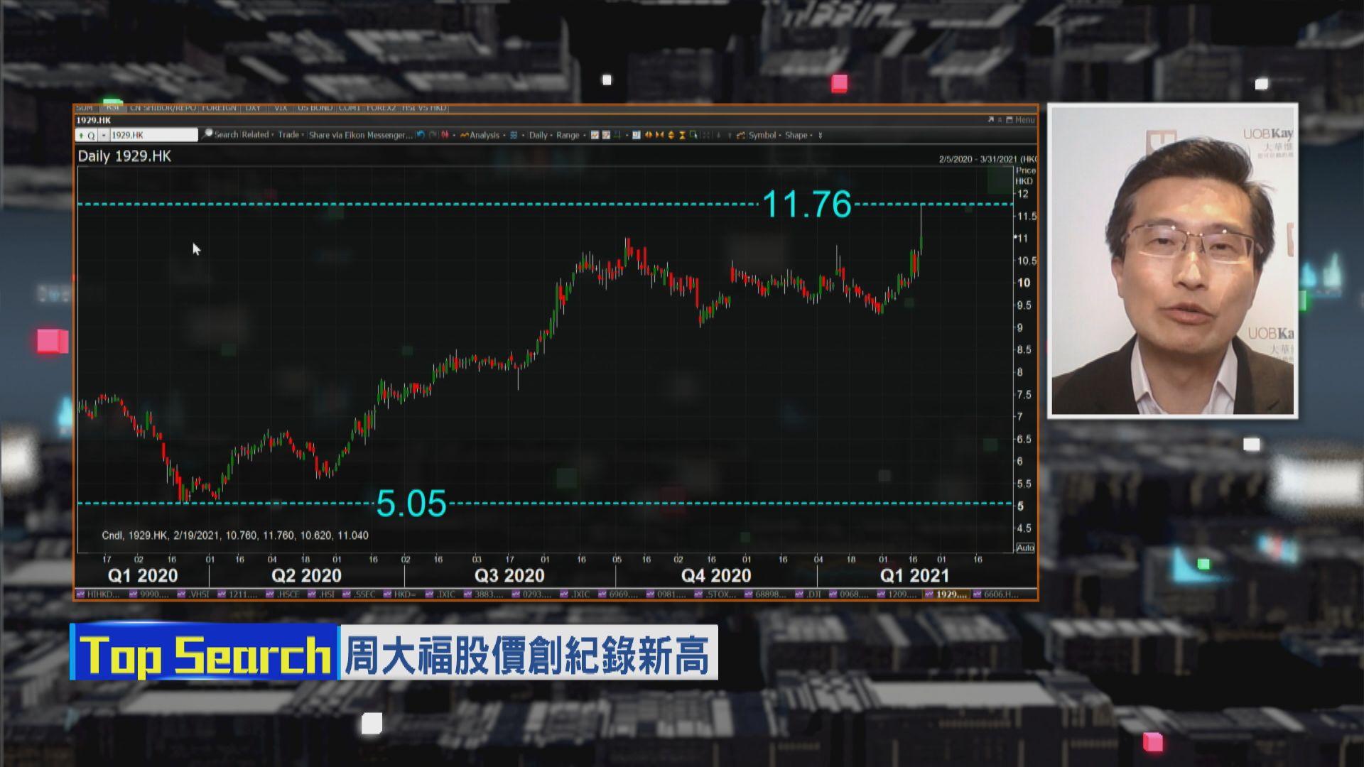 【財經TOP SEARCH】周大福「錢」途無限?