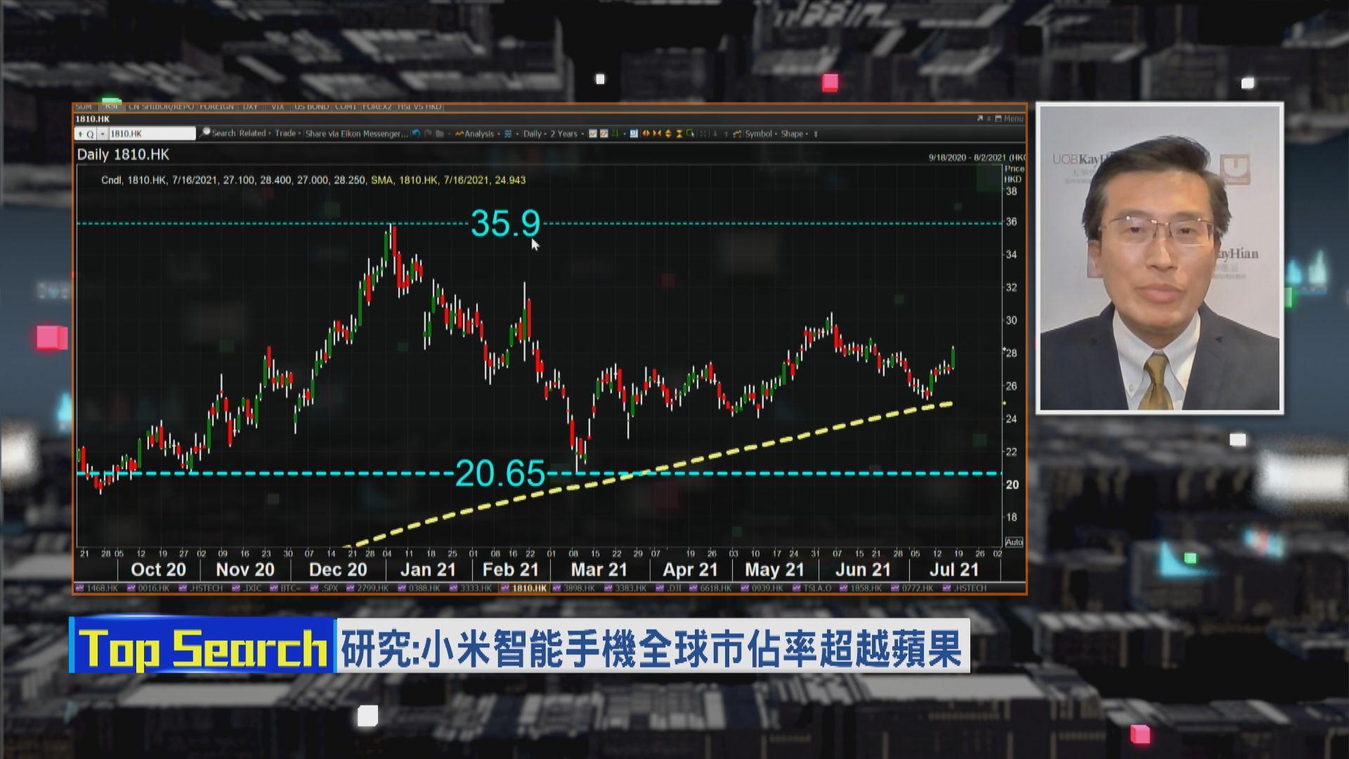 【財經TOP SEARCH】小米「全球No.2」坐唔穩?