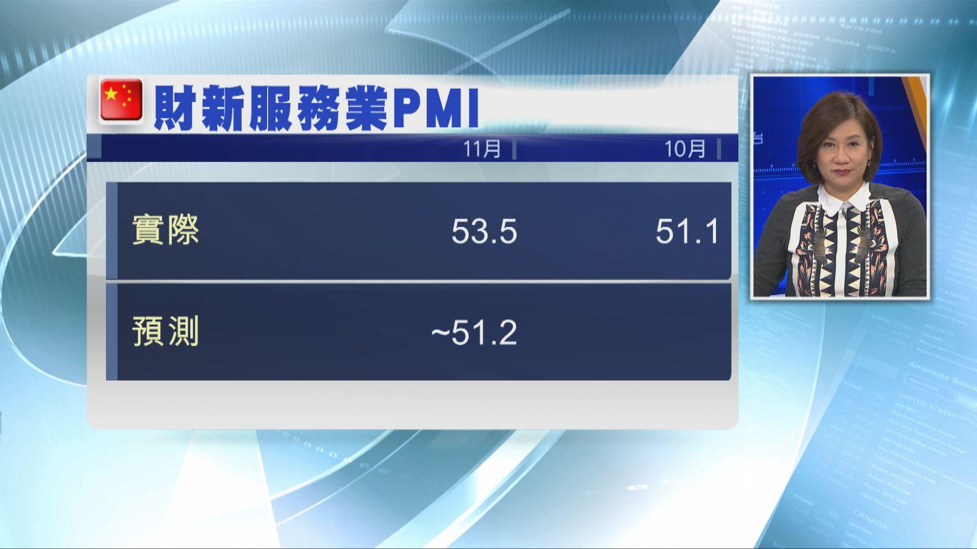 【中國經濟】財新中國11月服務業PMI升至53.5 見半年高位