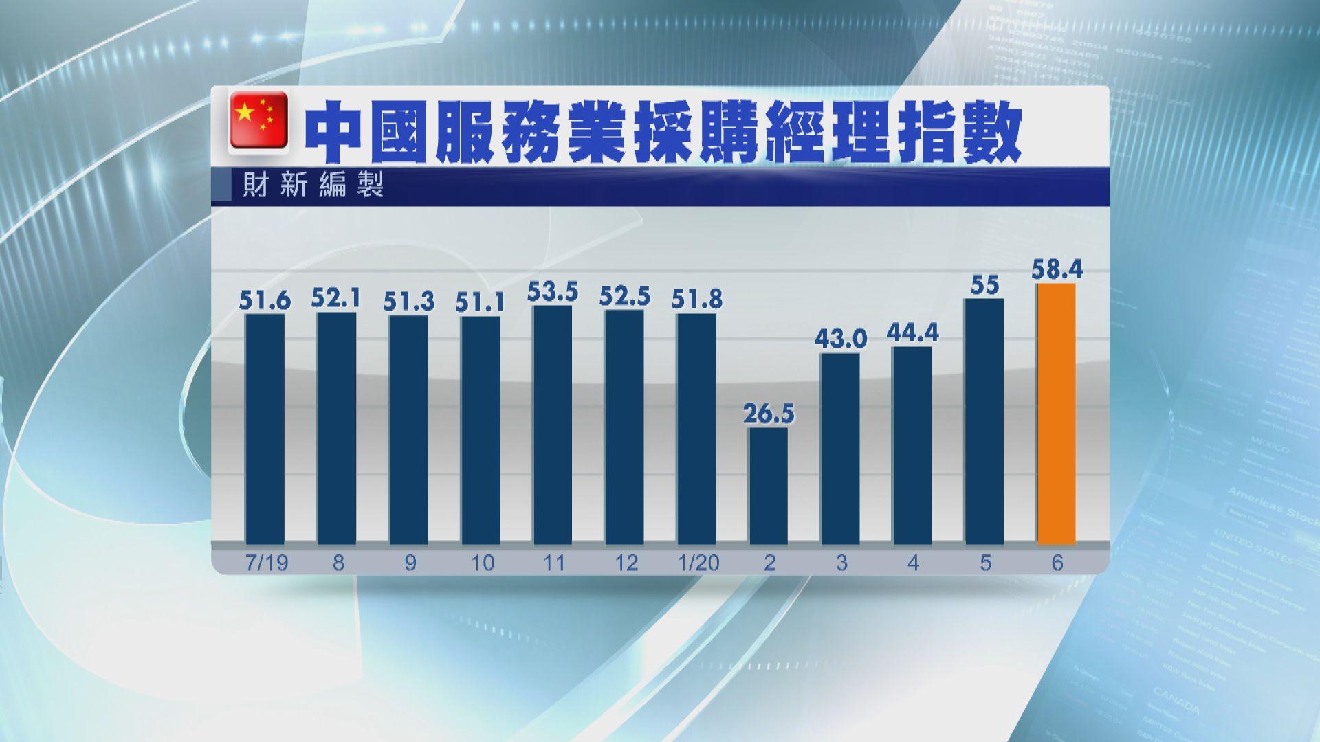 六月財新中國服務業PMI 勝預期