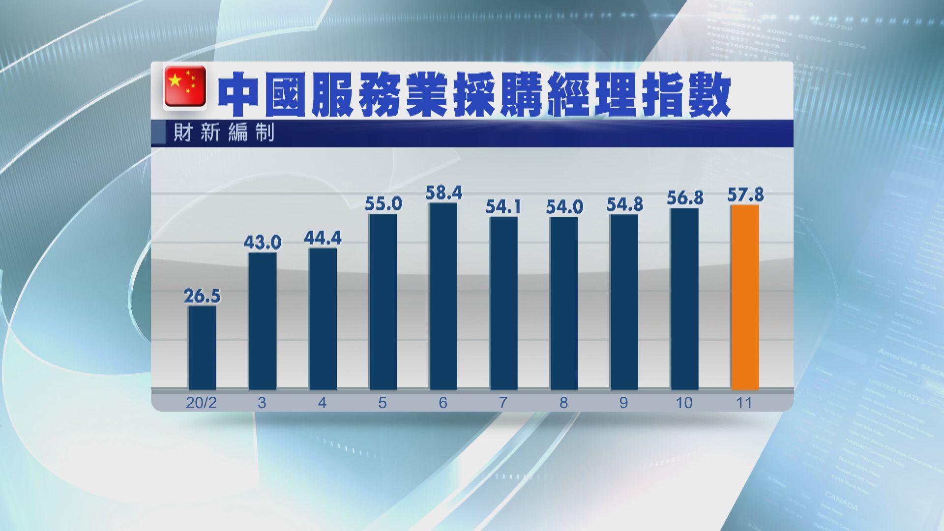 中國財新服務業採購經理指數連續七個月擴張