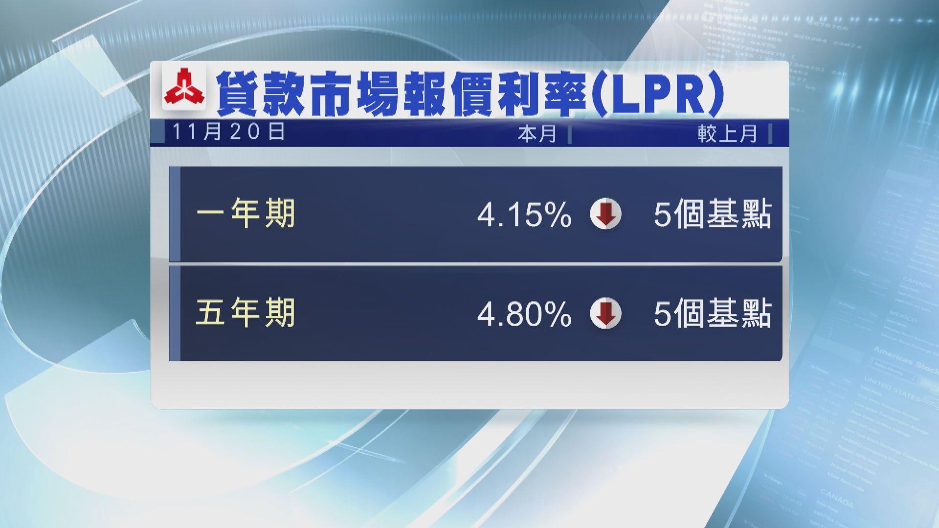 【改革後首次】人民銀行下調一年期及五年期LPR利率5個基點