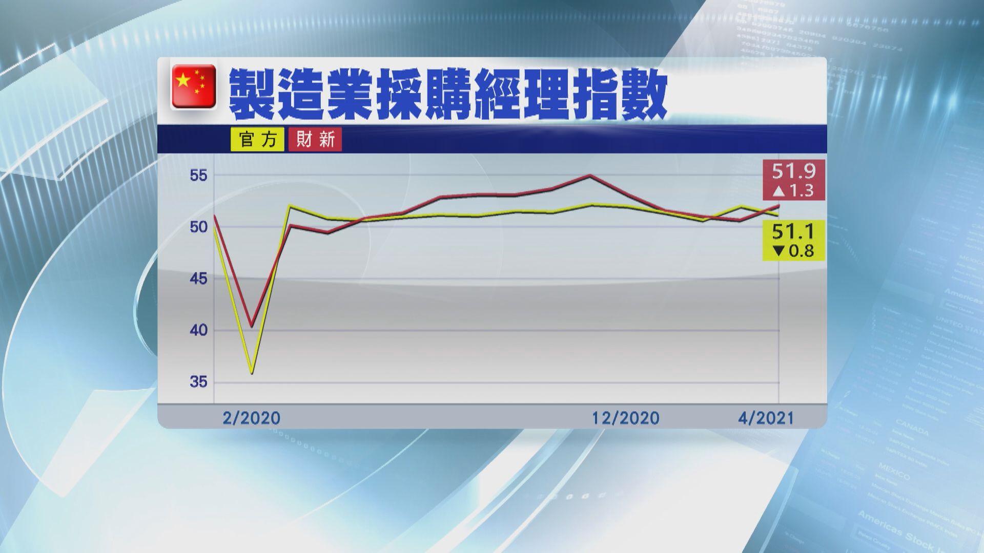 財新:經濟持續復甦有兩大障礙