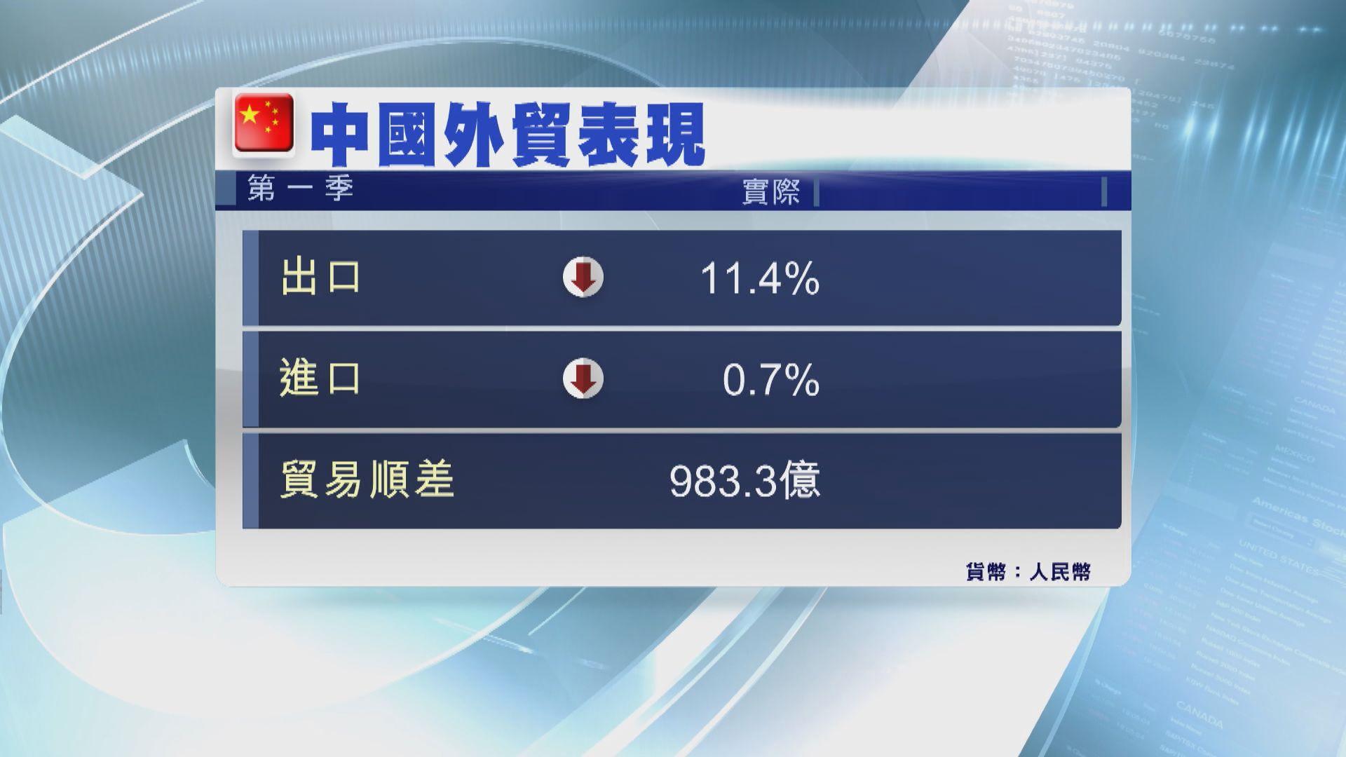 【復甦先兆?】中國3月進出口跌幅較預期少