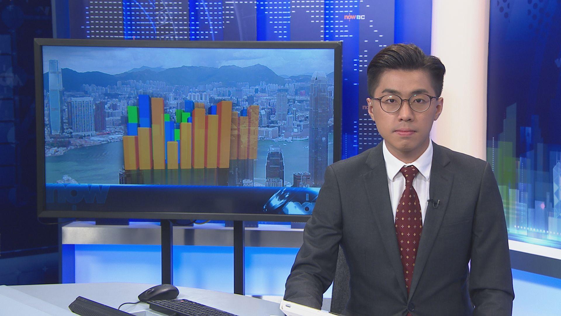 【營商環境轉差】港9月PMI跌至47.9