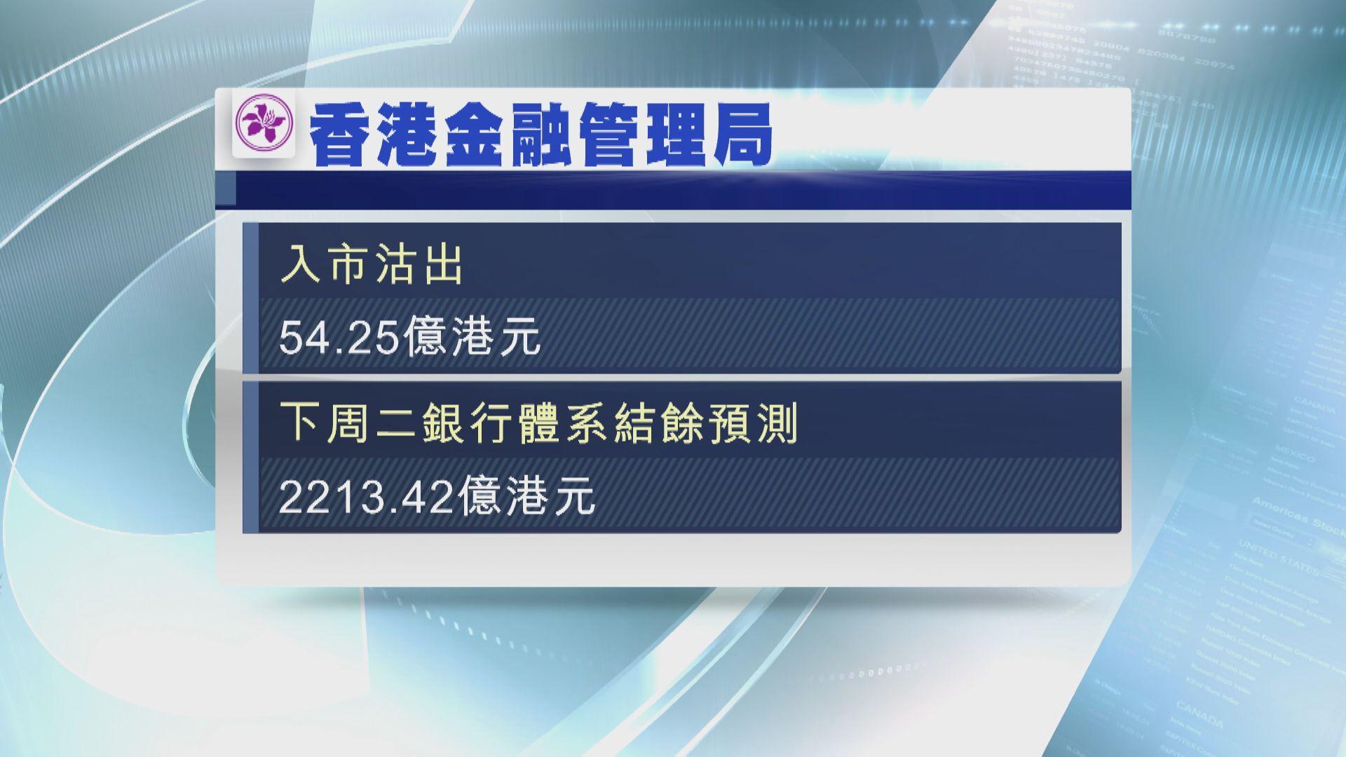 金管局沽出逾54億港元