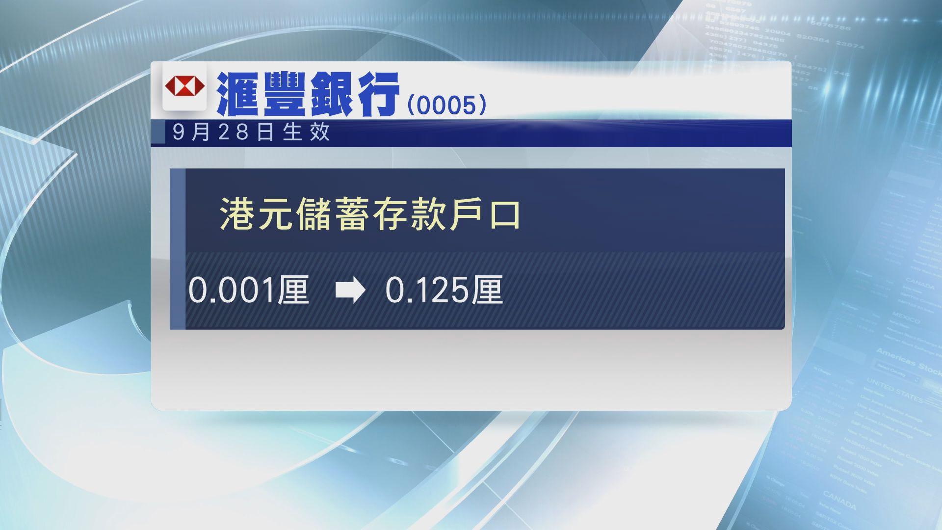 【香港加息】滙豐12年來首加P息0.125厘 恒生渣打跟加