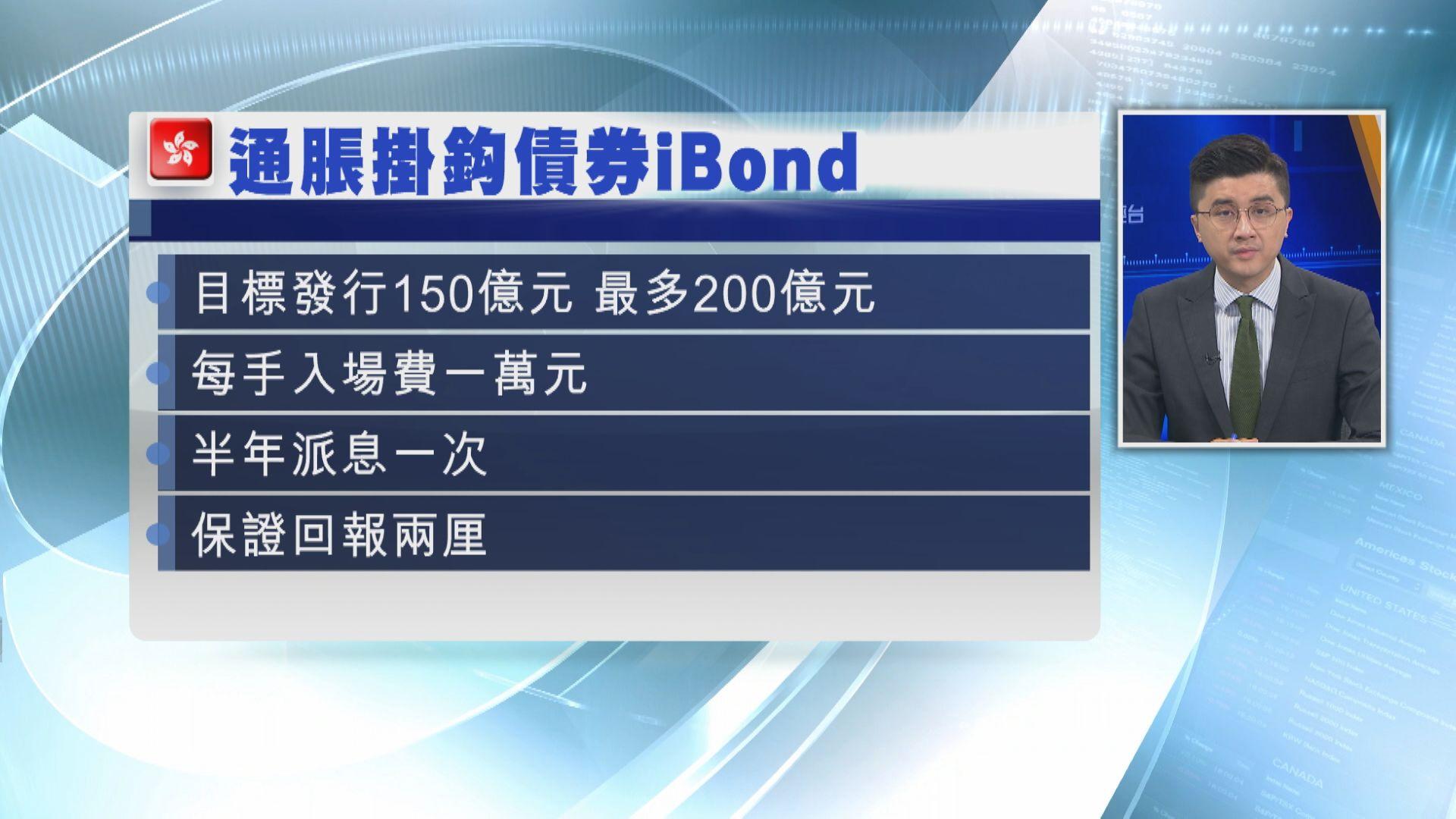 【iBond今認購】銀行優惠?孖展息?一Click即睇...