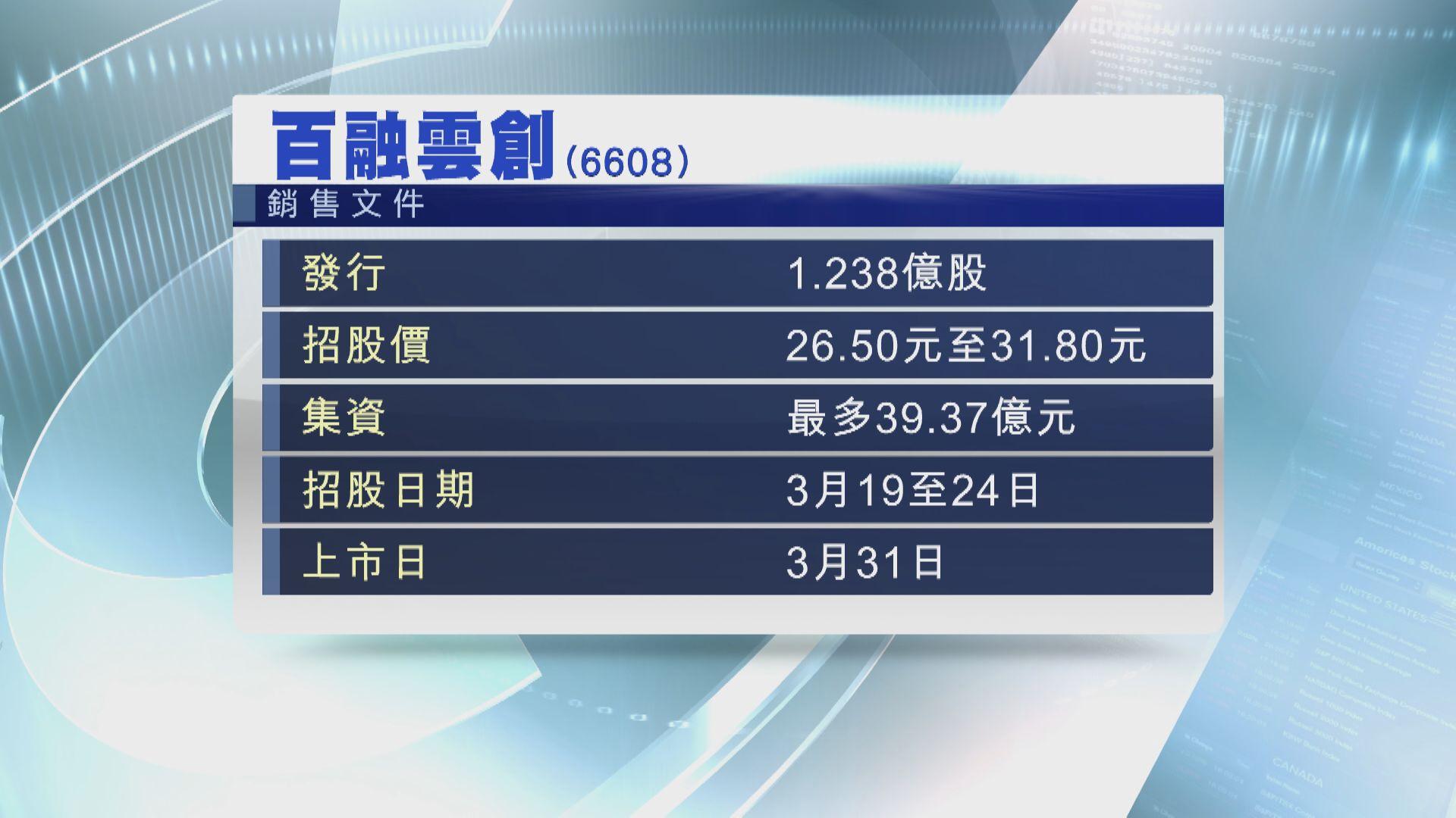 百融雲創擬明招股 入場費$16060