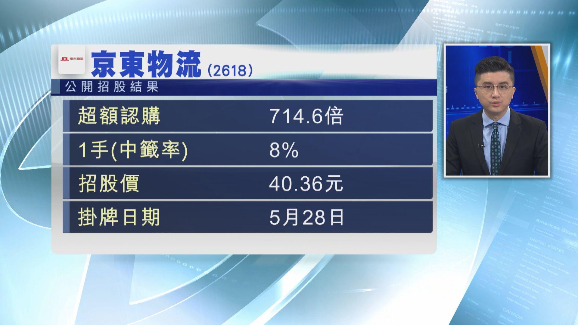 京東物流暗盤早段炒高25%