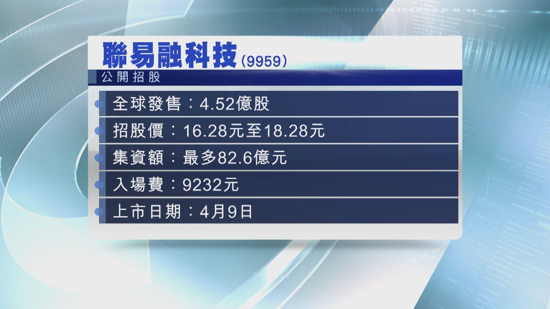 聯易融今起招股  入場費$9232