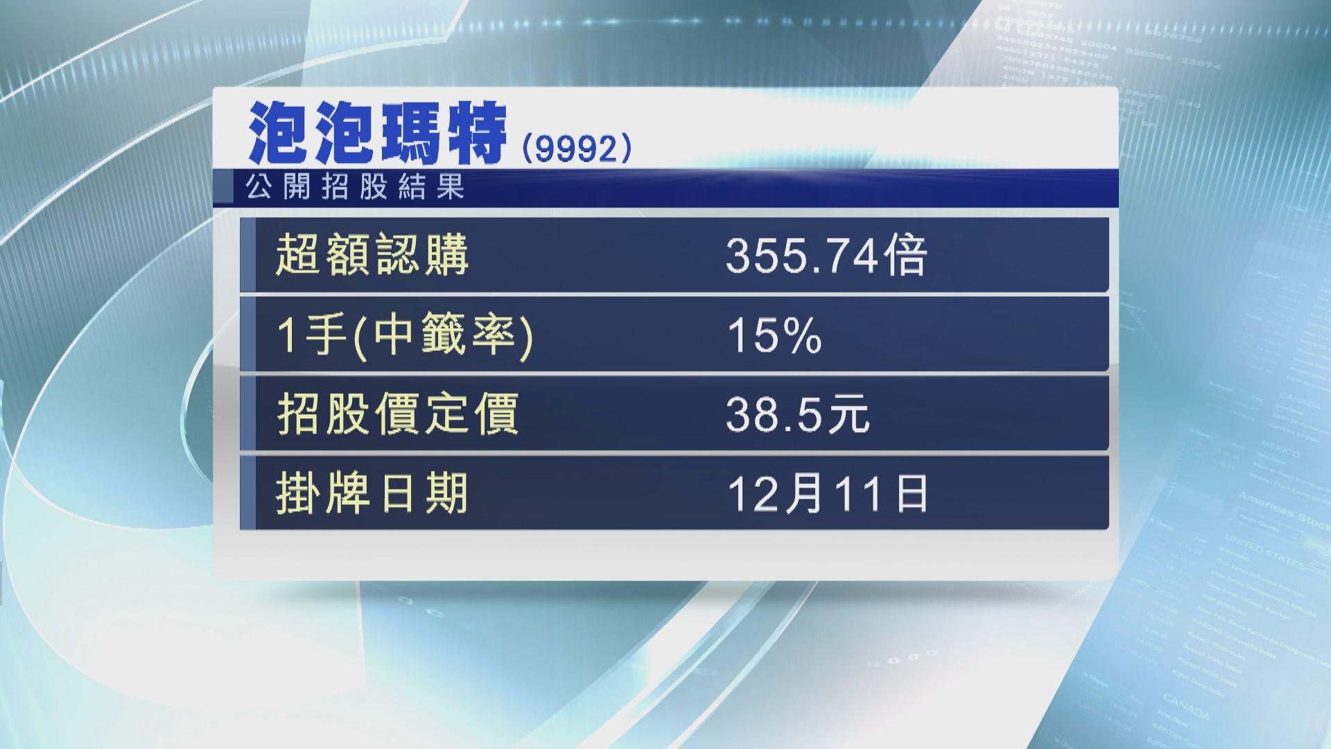 泡泡瑪特公開招股一手中籤率15%