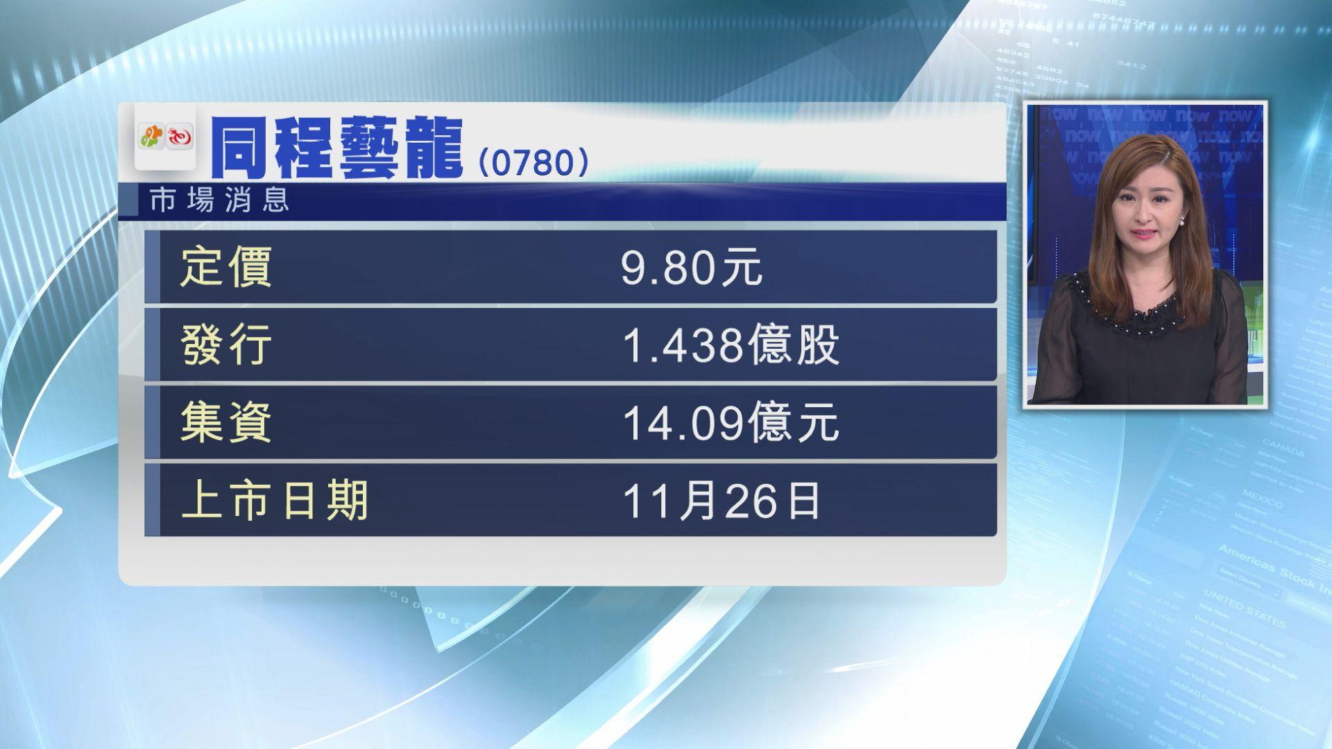 【下周一首掛】同程藝龍以近下限$9.8定價