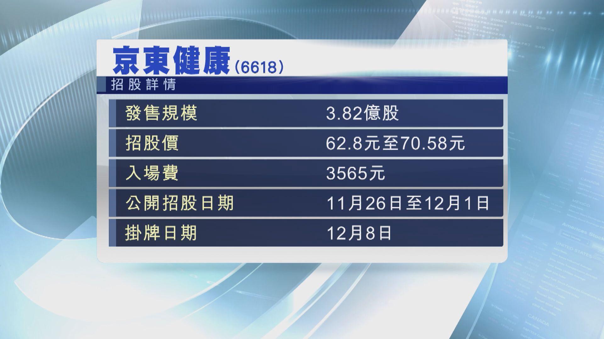 京東健康招股 或成今年最大型新股
