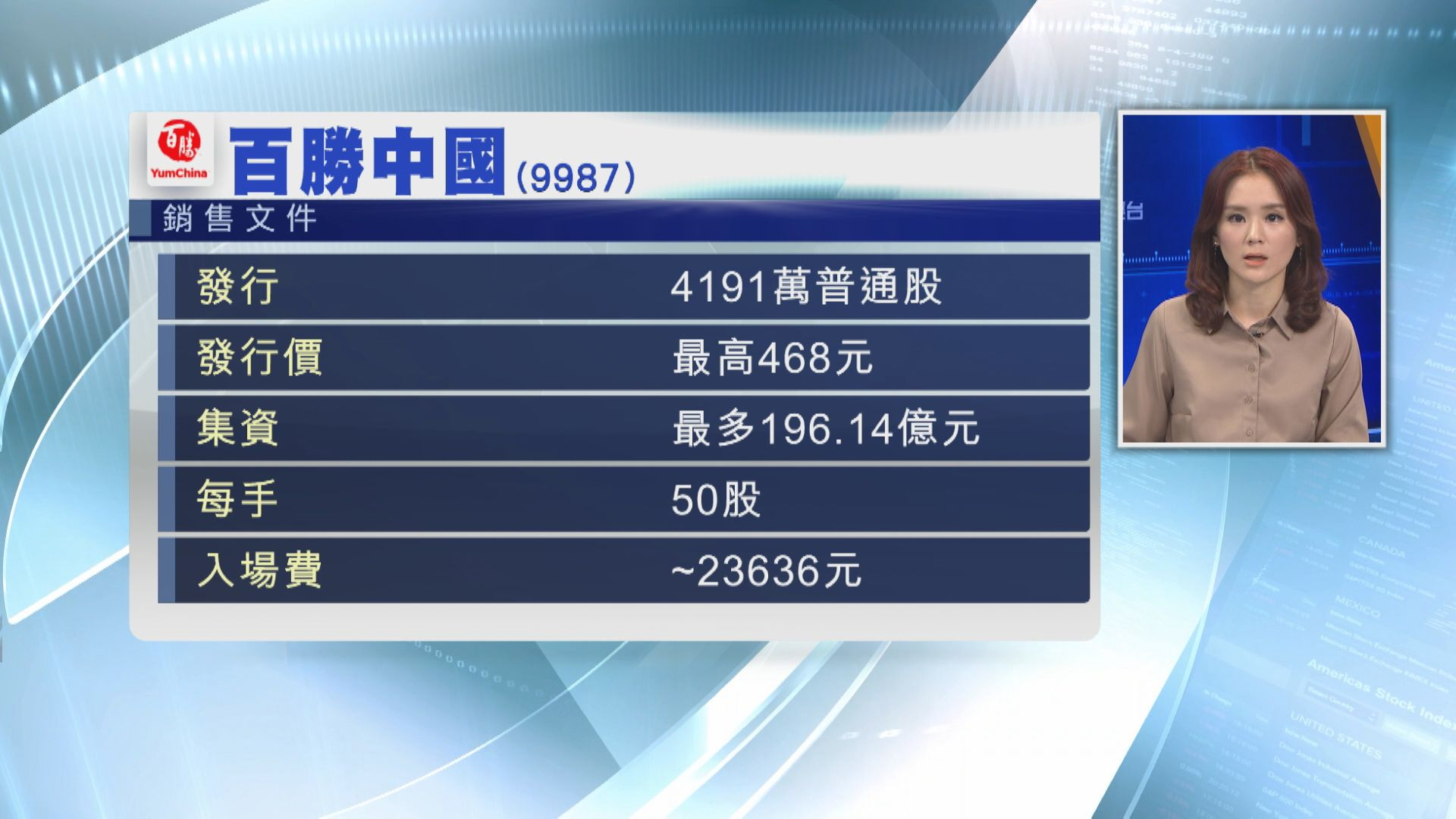 百勝中國上市在即 最多籌近200億