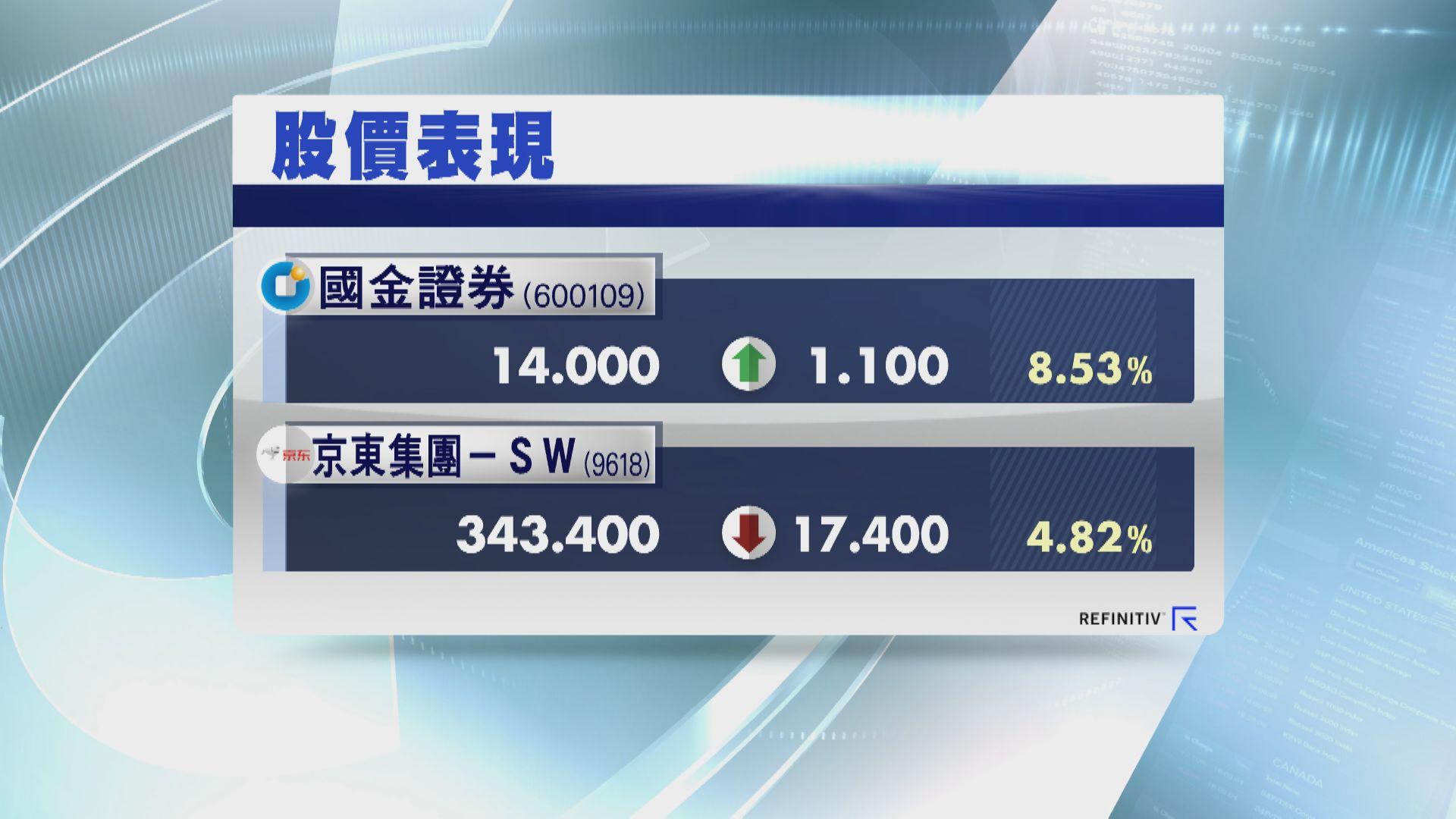 國金證券否認京東收購傳聞