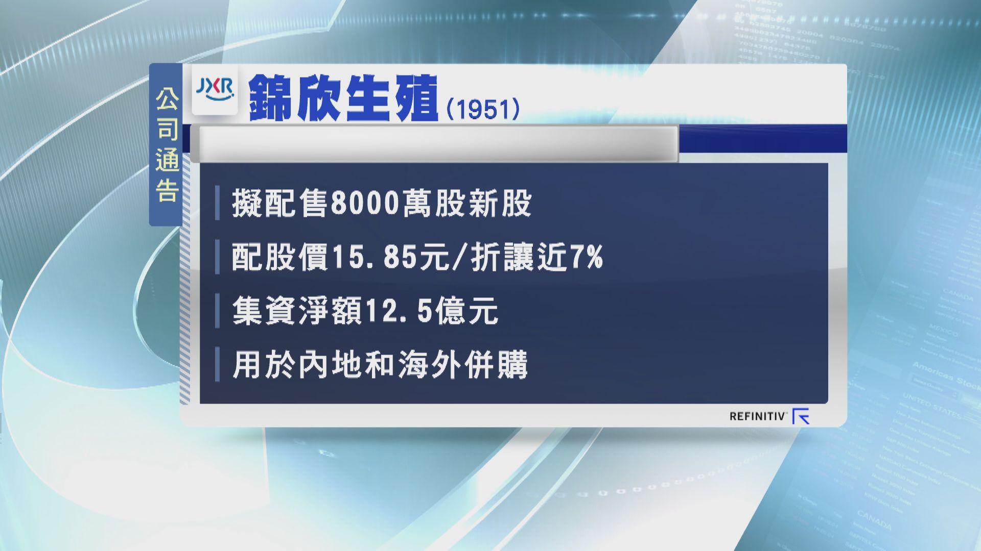 錦欣擬折讓配股 籌逾12億