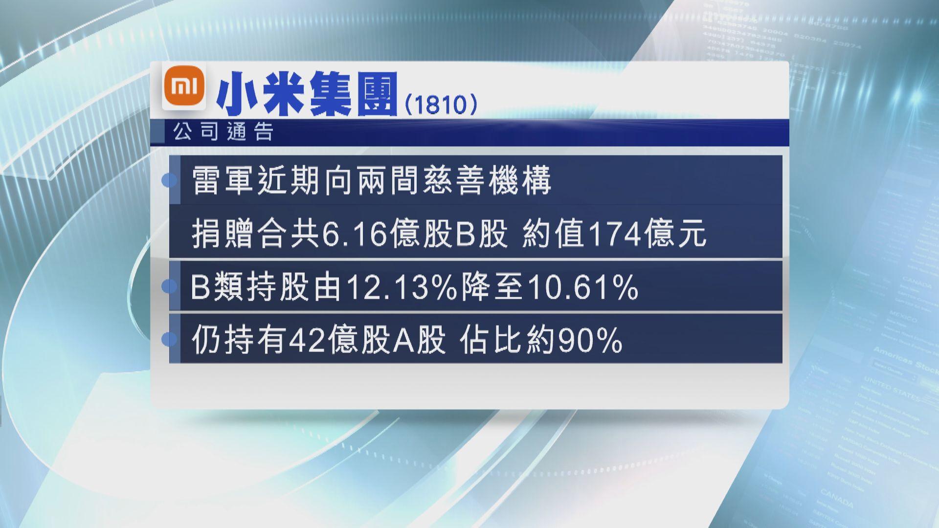 雷軍向兩慈善機構捐6.16億股B股