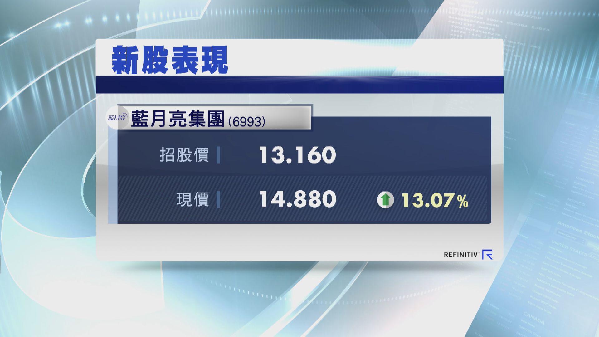 藍月亮炒高13% 一手帳賺$860
