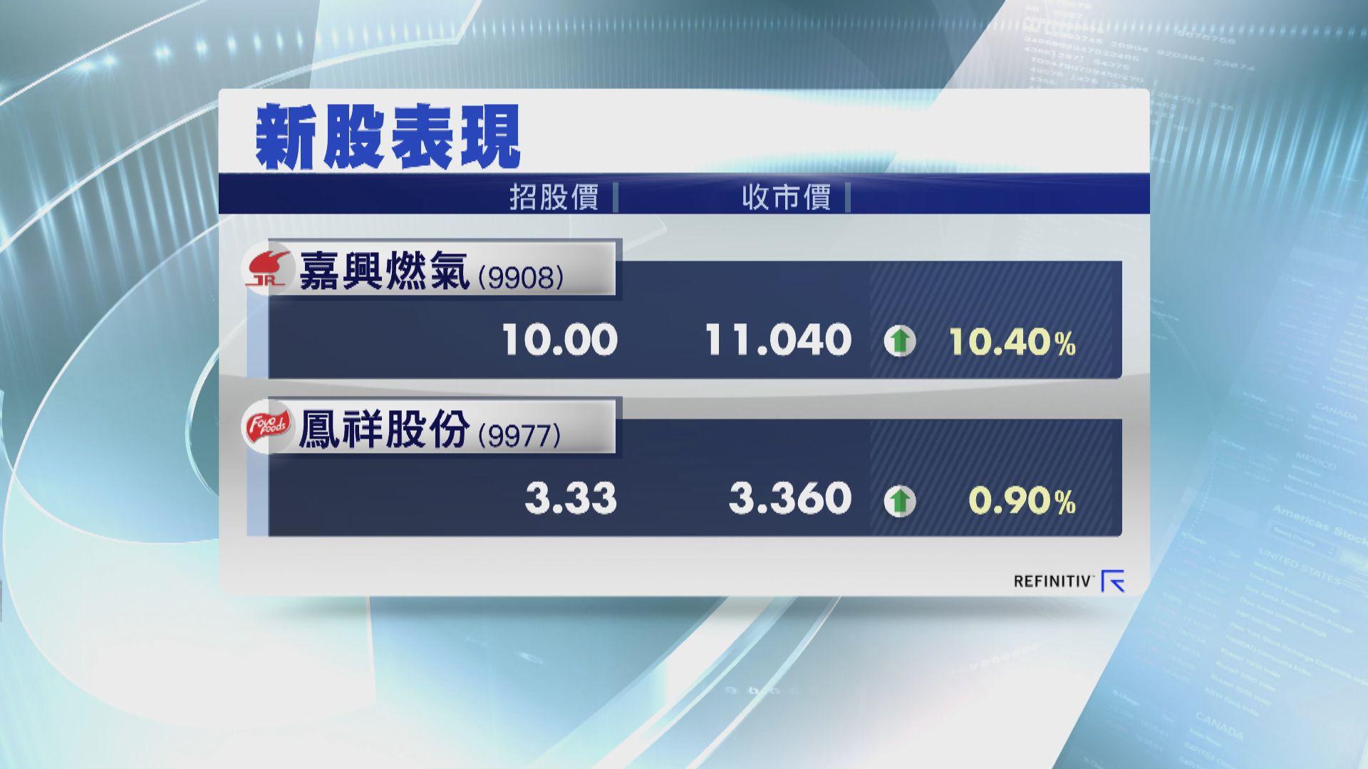 三隻新股同日掛牌 股價個別發展