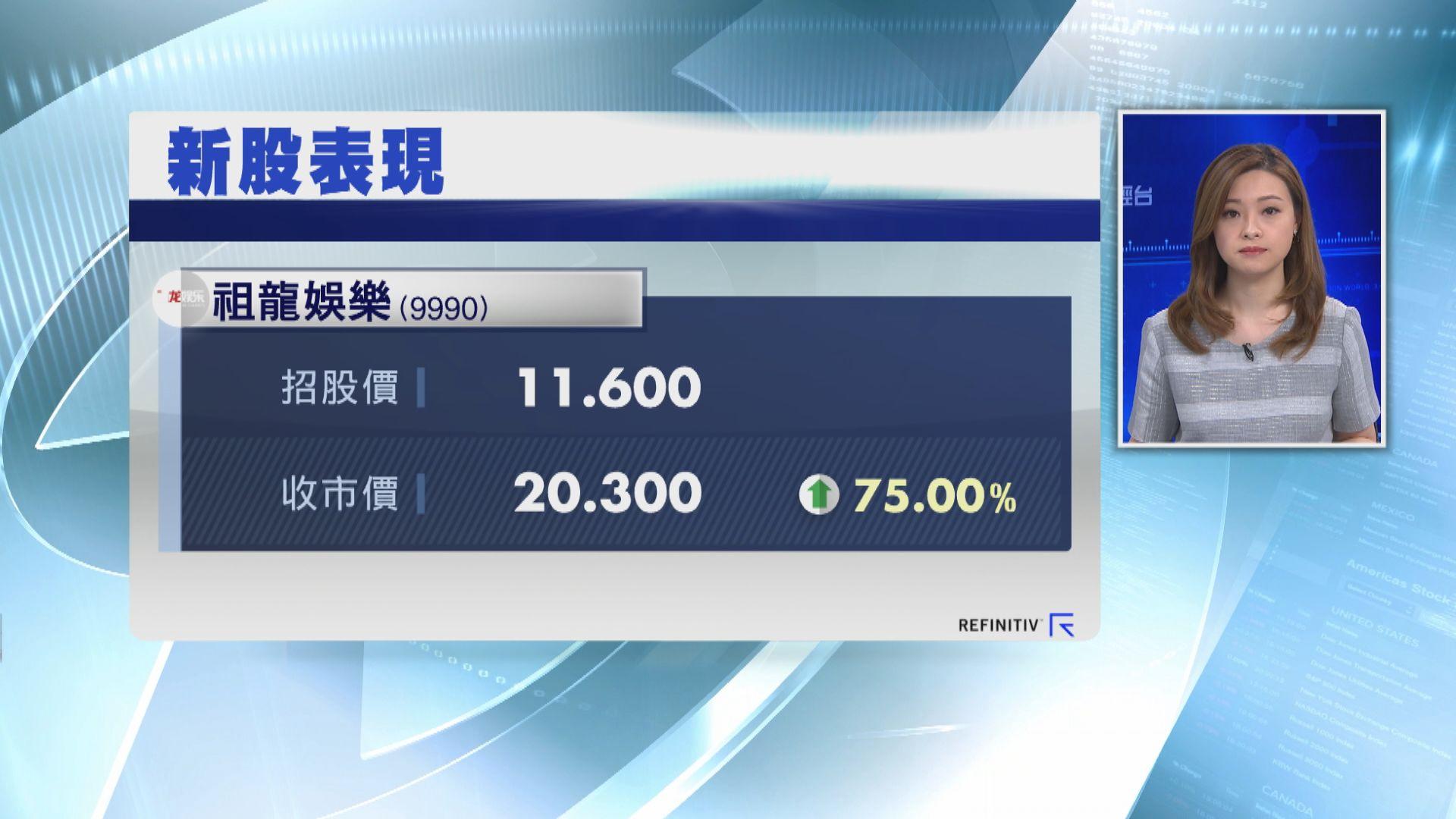六隻新股首掛股價個別發展 祖龍娛樂全日高位收市