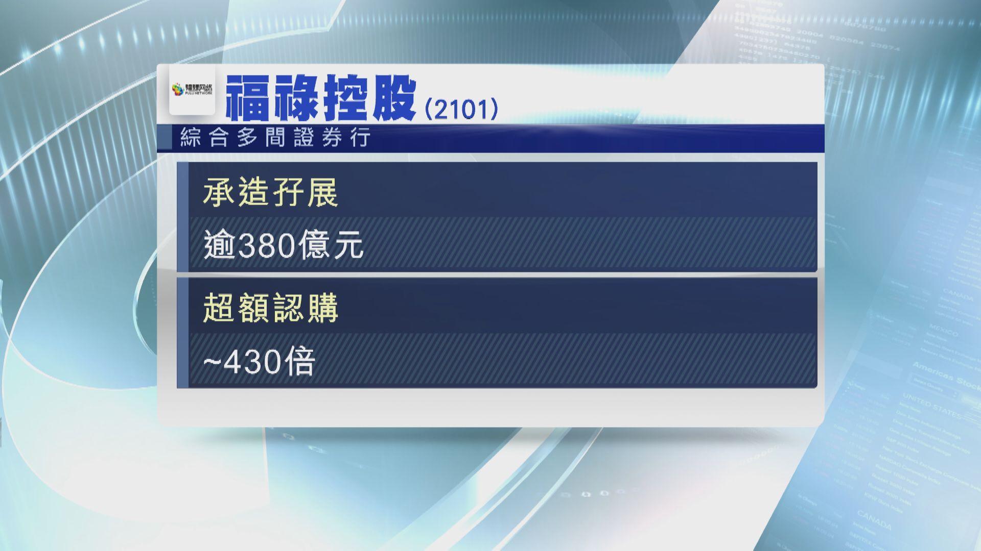福祿控股第三日公開招股 孖展反應升溫