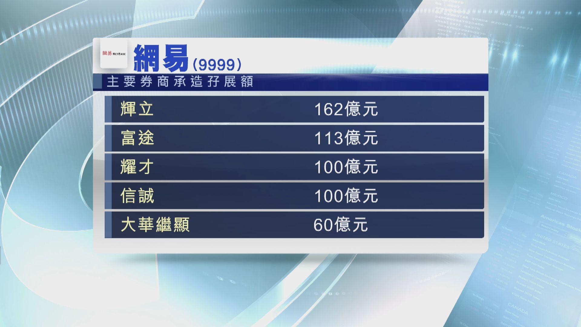 網易招股第三日孖展額近600億元