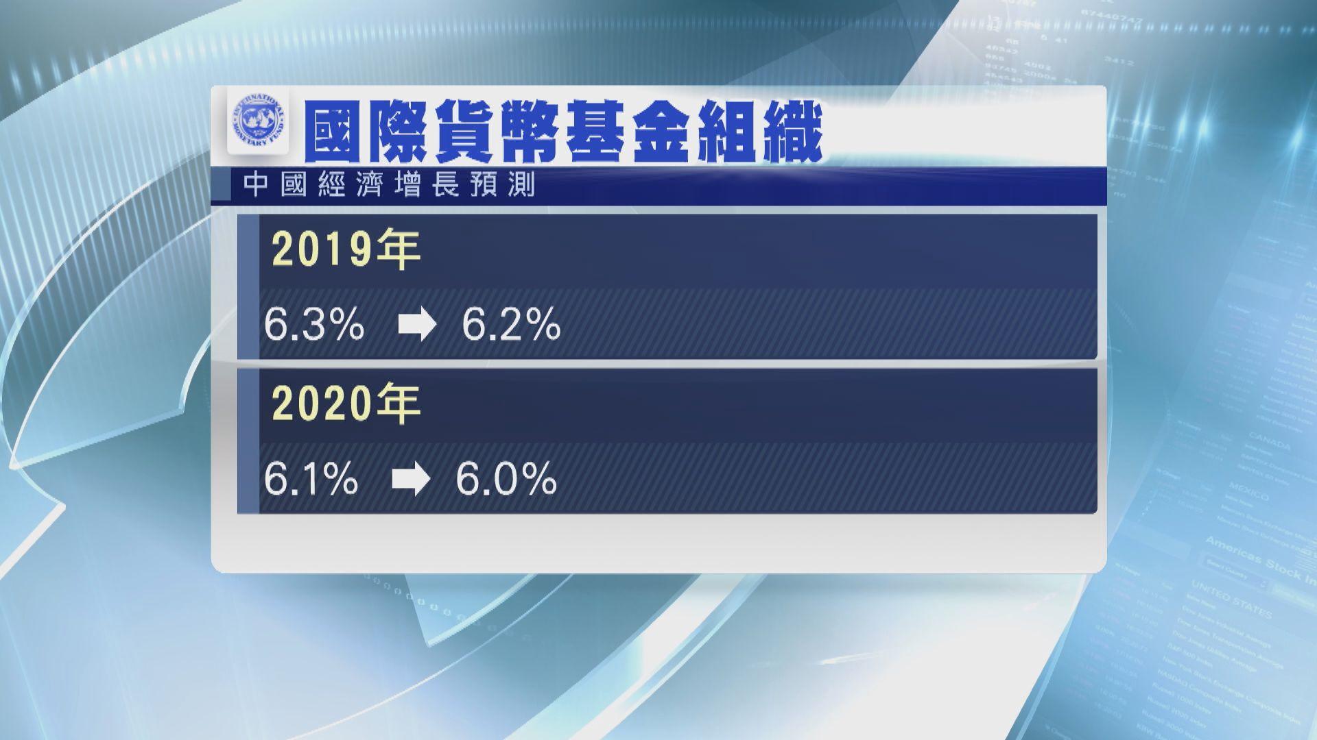 【睇法轉淡】IMF降中國今明兩年經濟增長預測