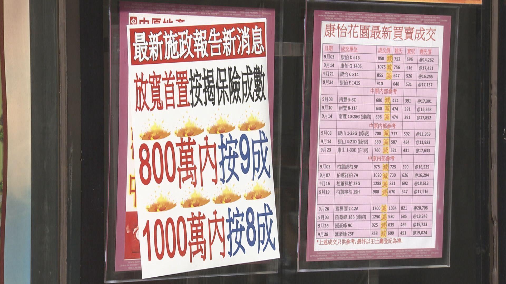 【施政報告前】本港樓價連跌八周 累跌逾4%至半年低位