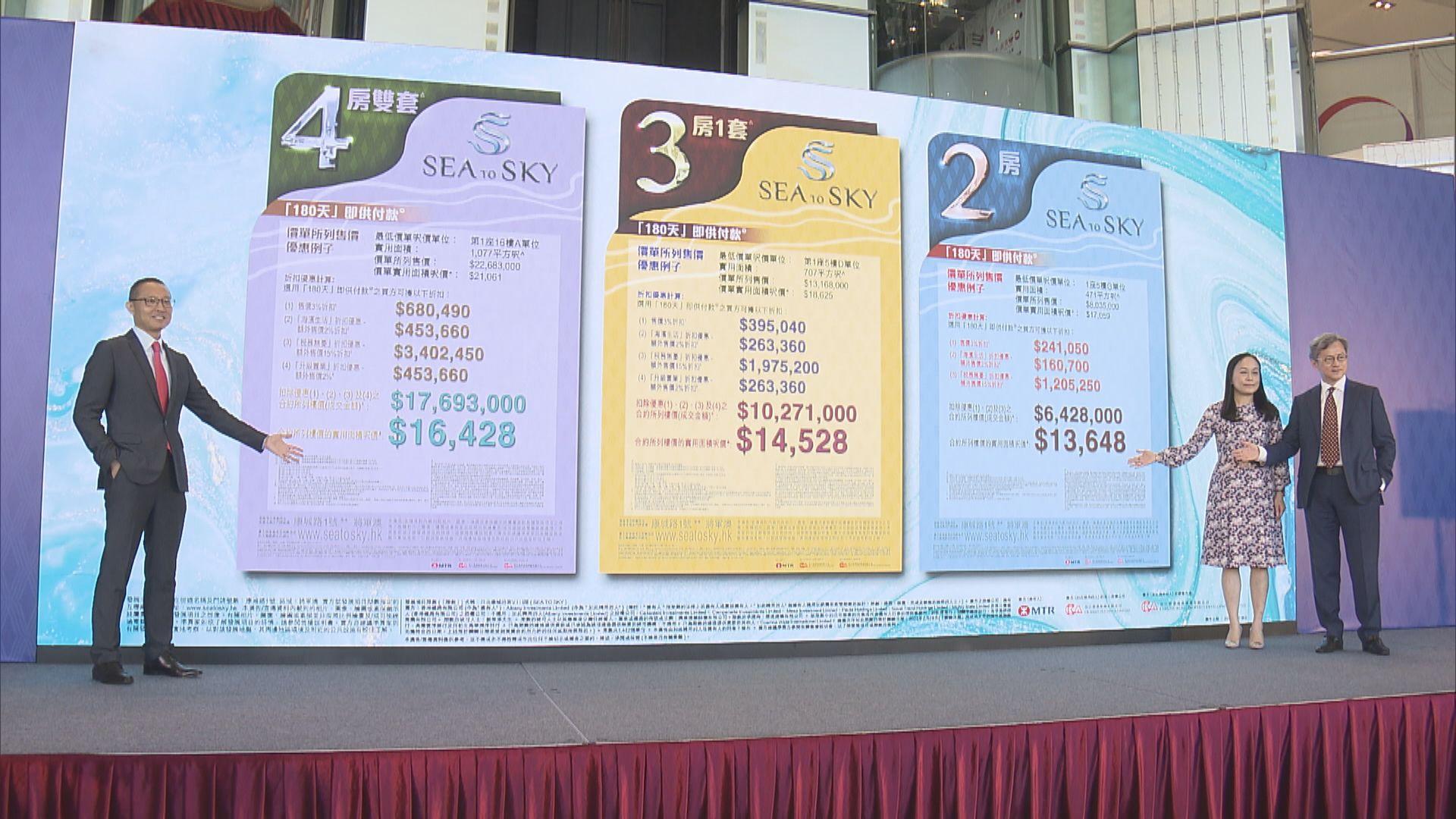 日出康城第8期首批折實均價15823元