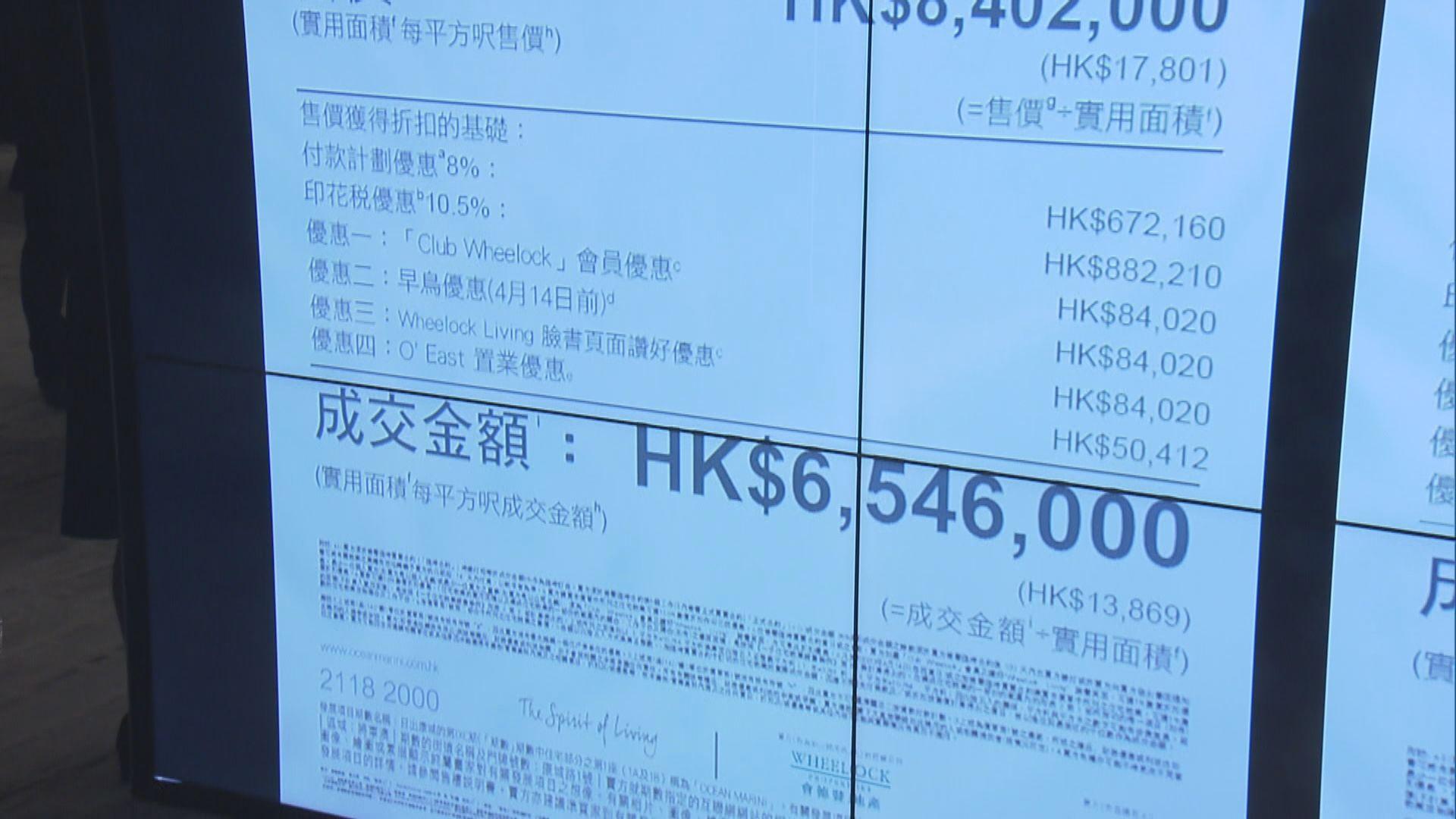 【未懼疫情】日出康城第9C期首批折實價$14688