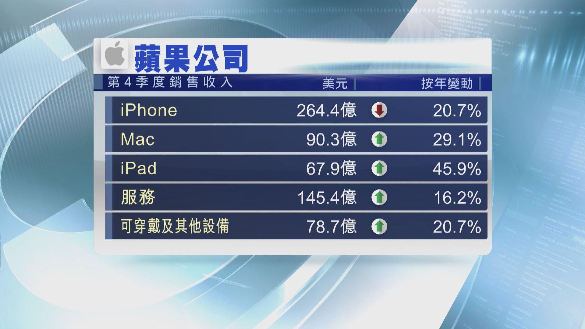 蘋果上季手機收入跌 庫克:今季樂觀