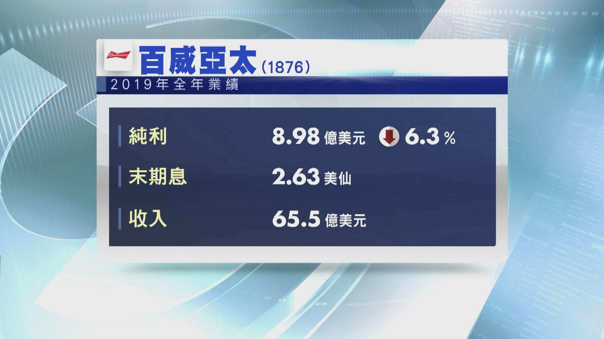 【飲勝?!】百威亞太去年盈收遜預期 難料疫情影響