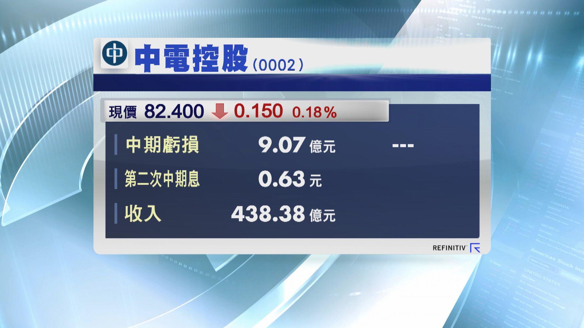 【業績速報】中電中期業績轉蝕9億 派息升3%
