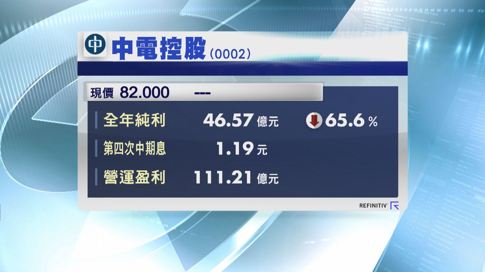 【業績速遞】中電去年少賺65% 營運盈利跌兩成