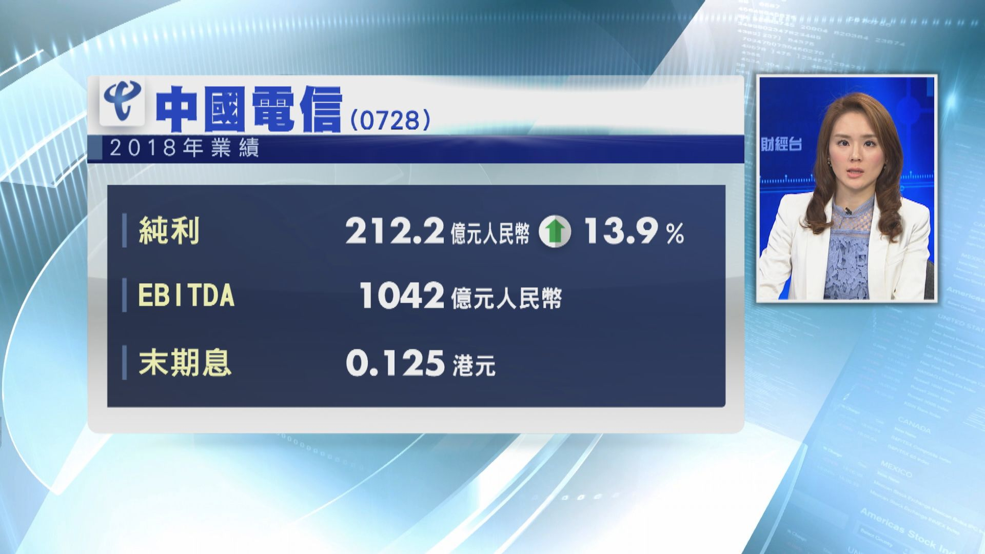 【業績速報】中電信多賺13% 末期息增至0.125港元