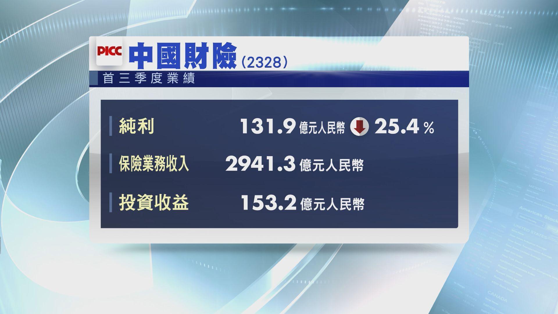 【業績速報】財險首三季少賺25%