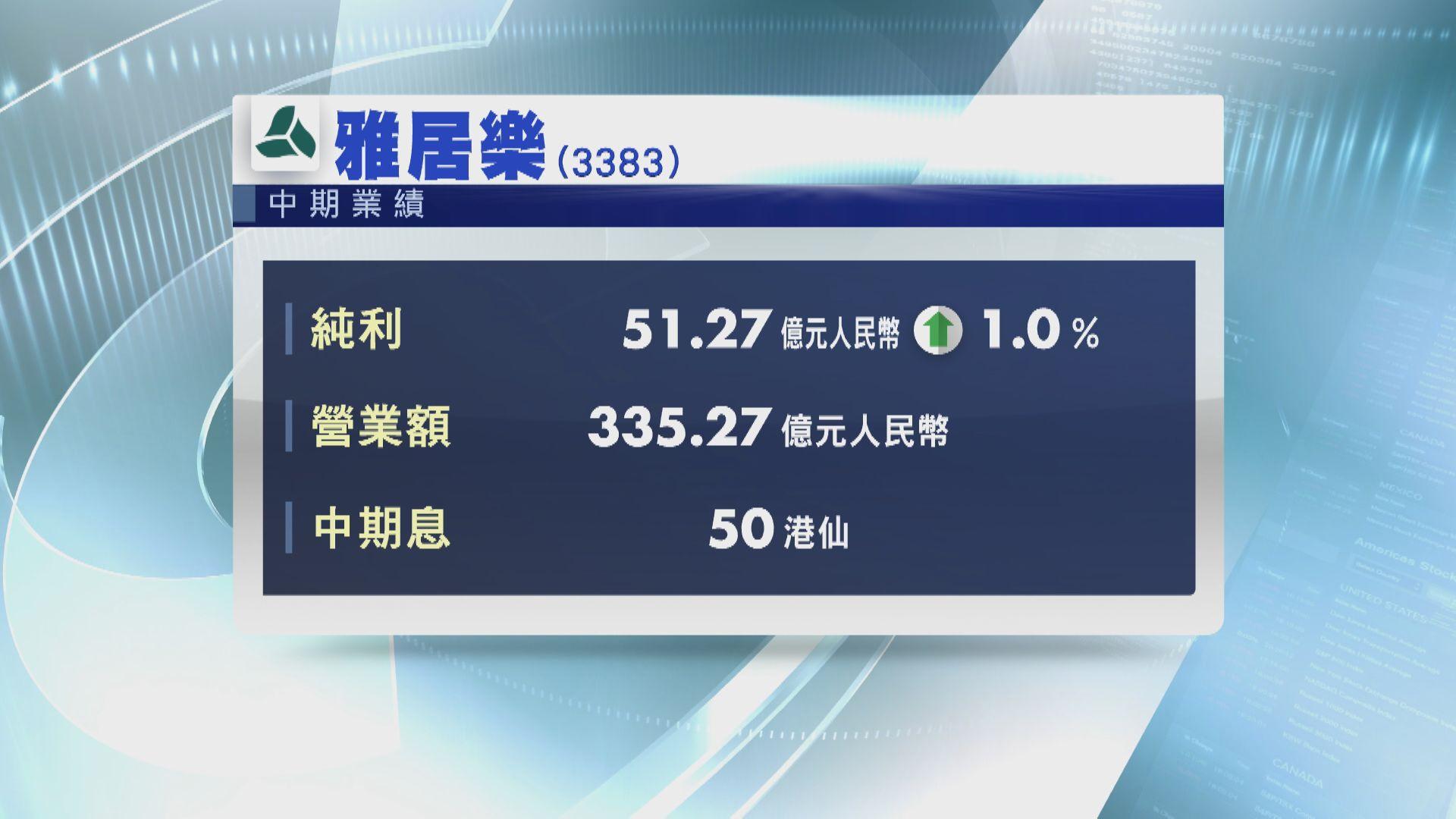 雅居樂半年多賺1% 中期息減至50仙