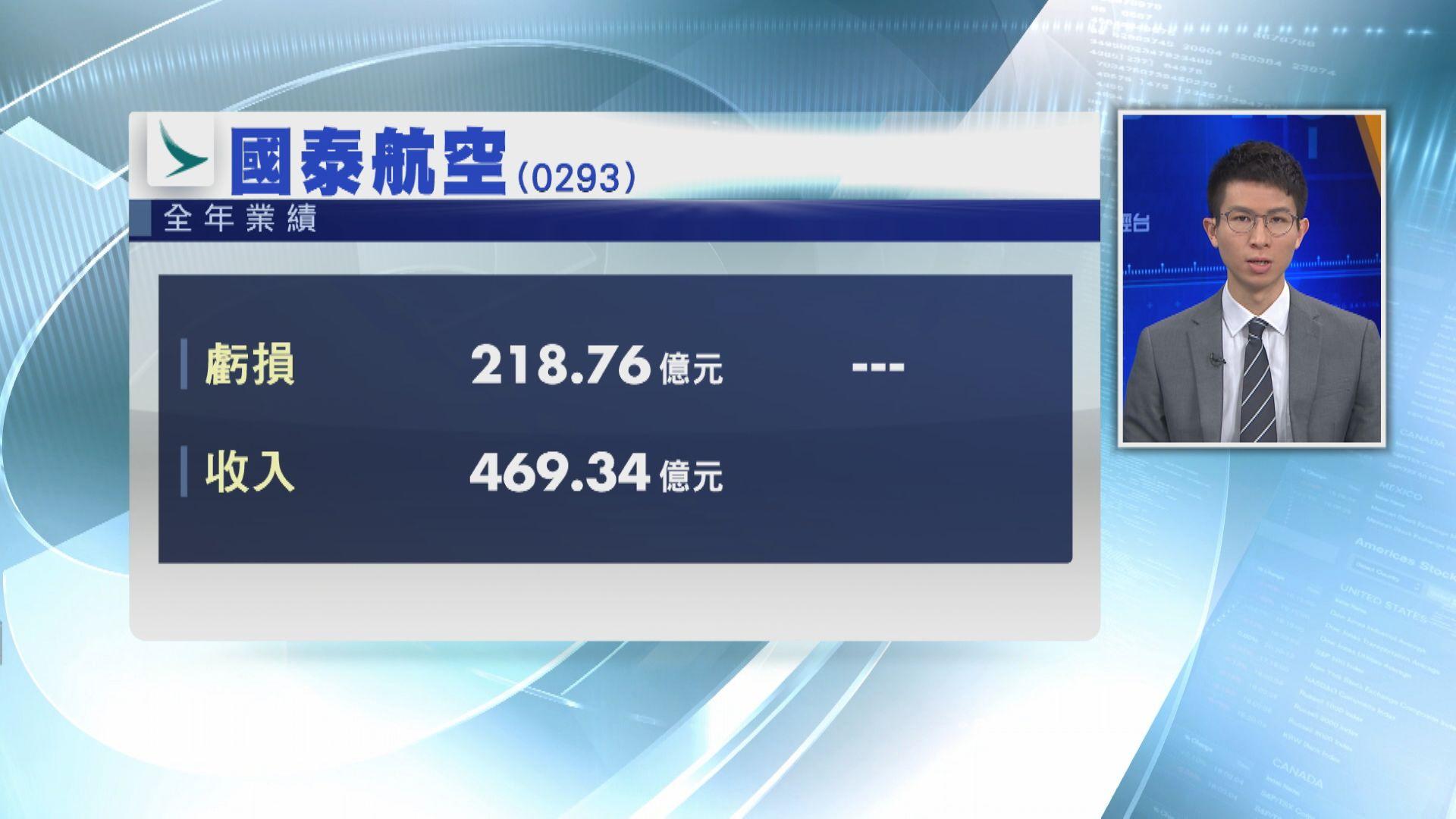 國泰轉蝕218.7億  燃油對沖輸30億