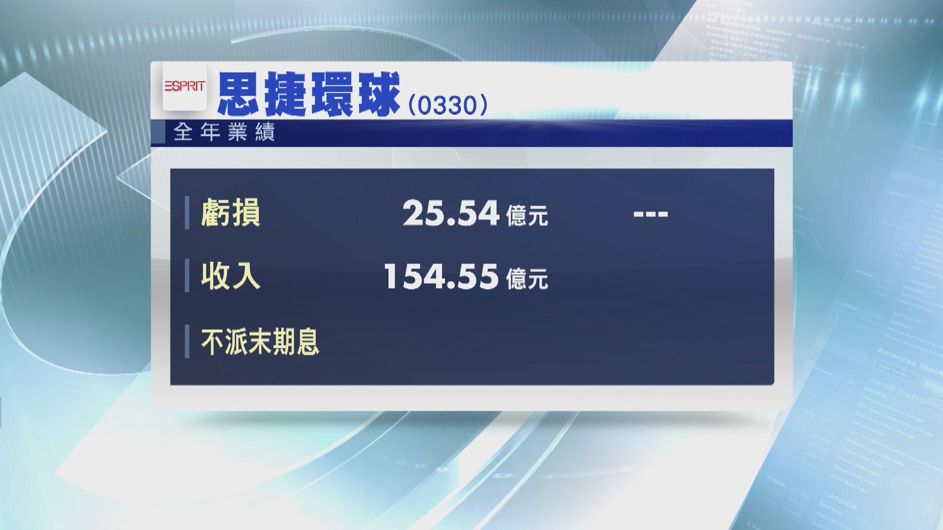 【轉盈為虧】思捷:不會放棄中國市場