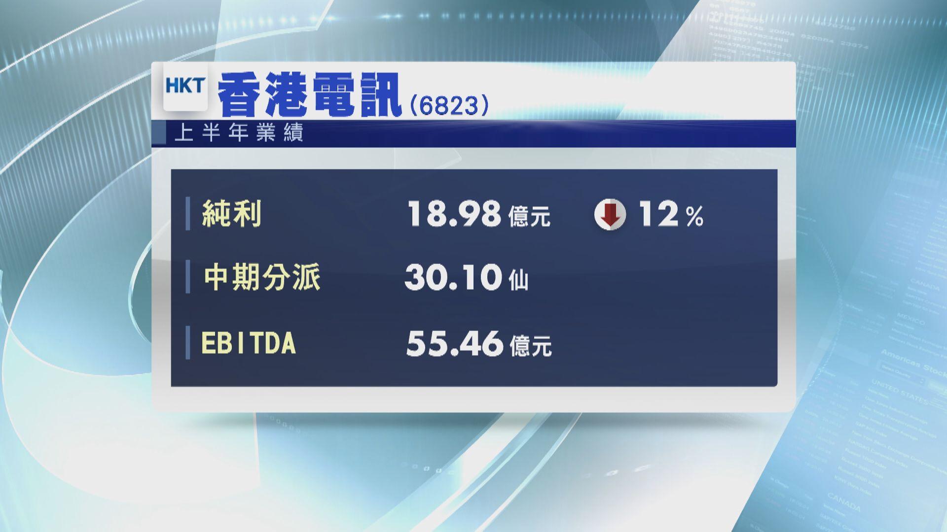 香港電訊上半年少賺12% 中期分派30.1仙