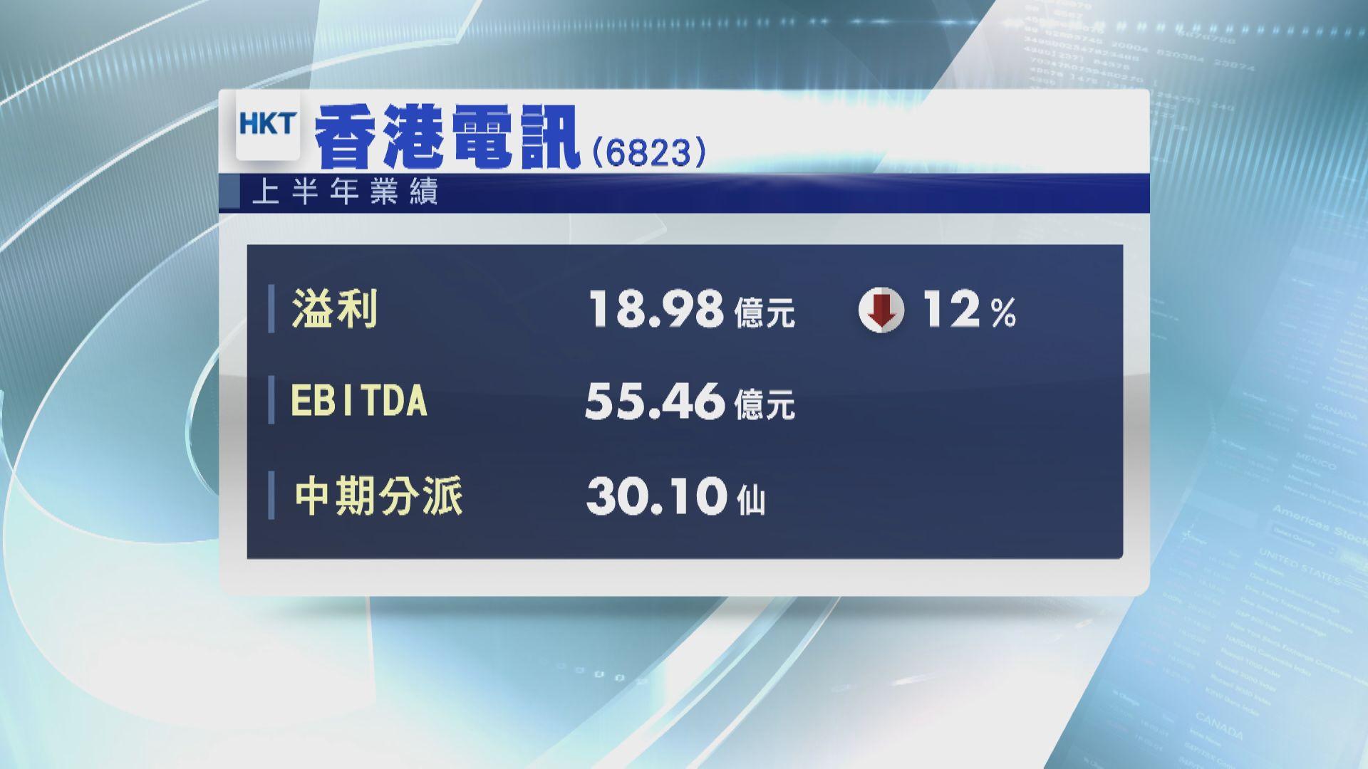 香港電訊上半年少賺12% 料5G成中期增長動力