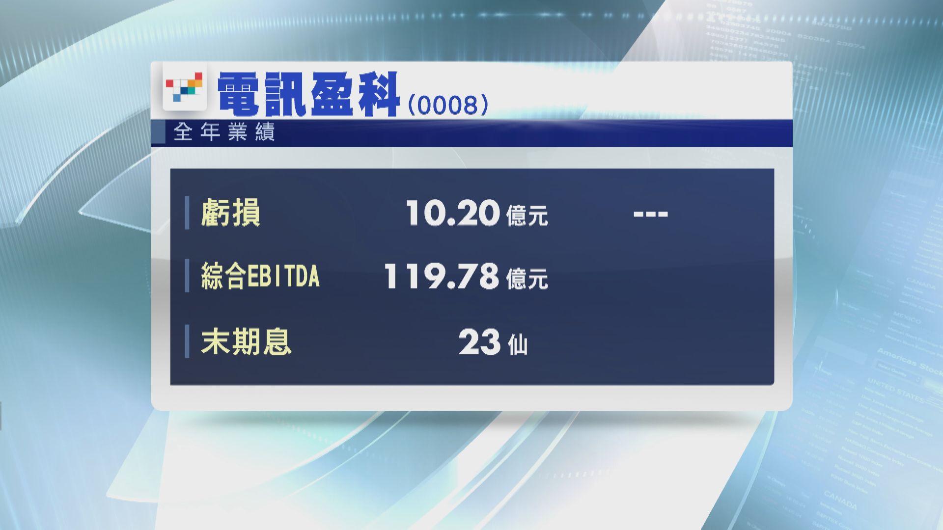 電盈去年轉蝕10.2億 末期息23仙