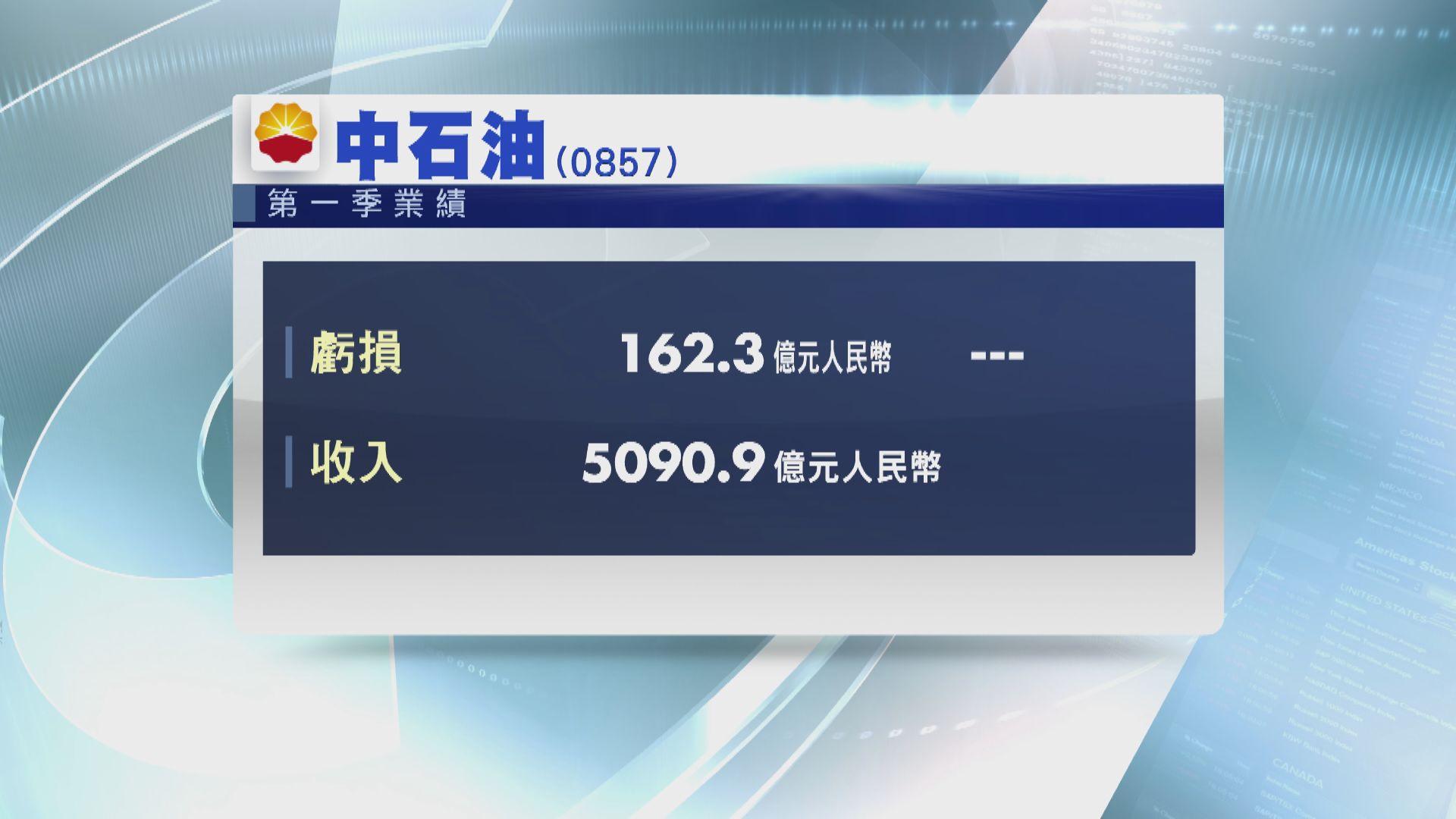 【業績速報】中石油首季盈轉虧