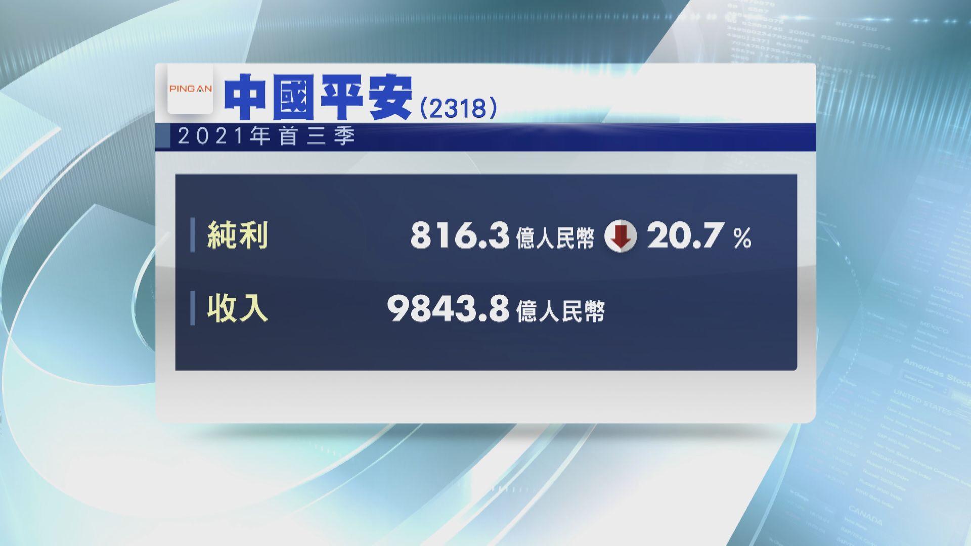 平保首三季少賺20%至816億人幣