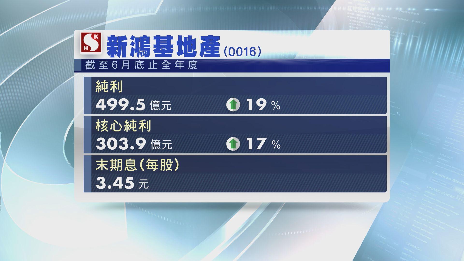 【業績速報】新地全年多賺19% 息$3.45