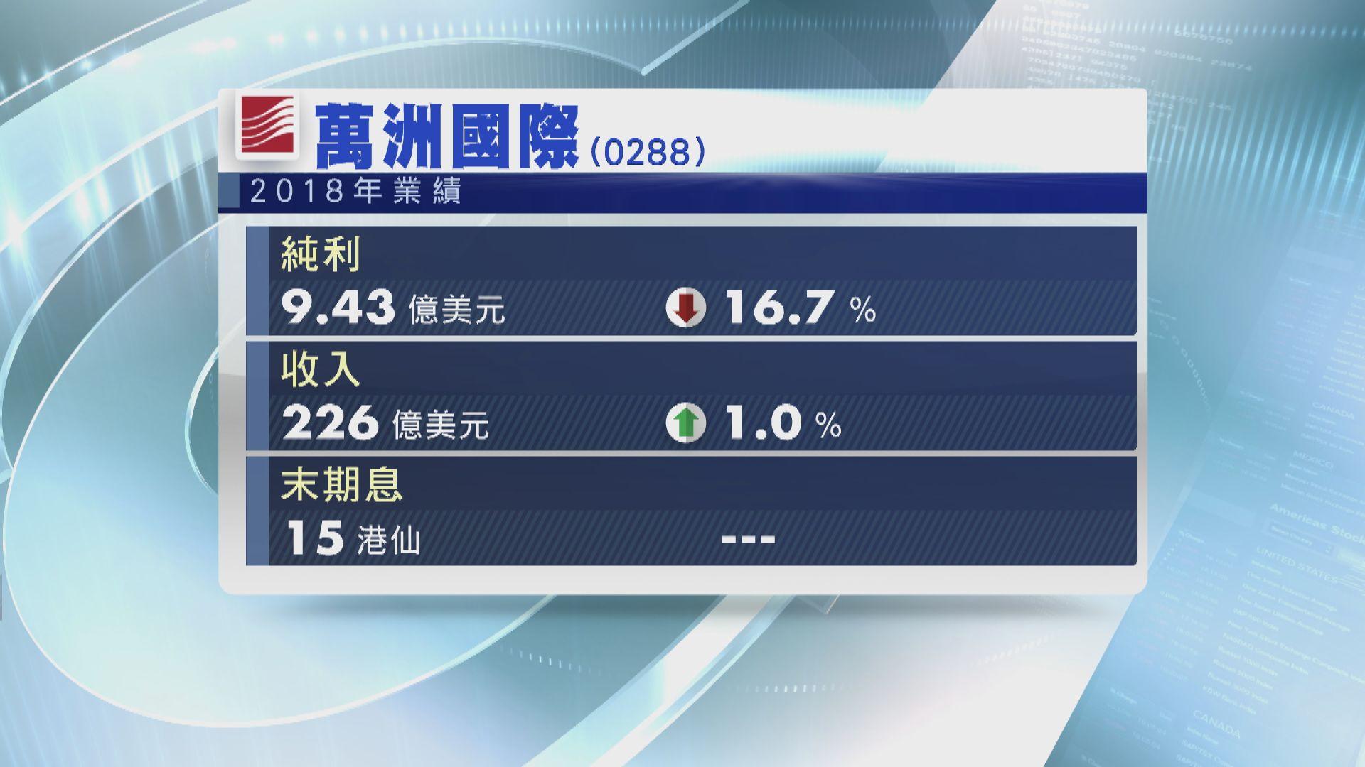【業績速報】萬洲少賺16% 息15港仙