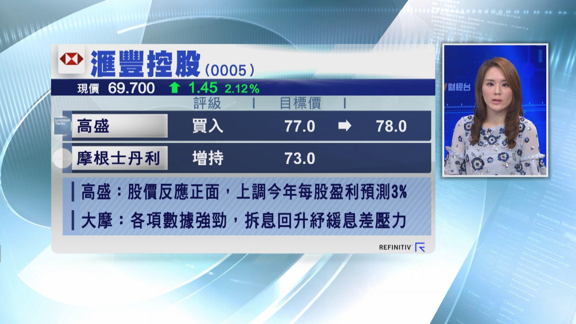 【滙控放榜】高盛:正面因素利股價 目標價睇$78