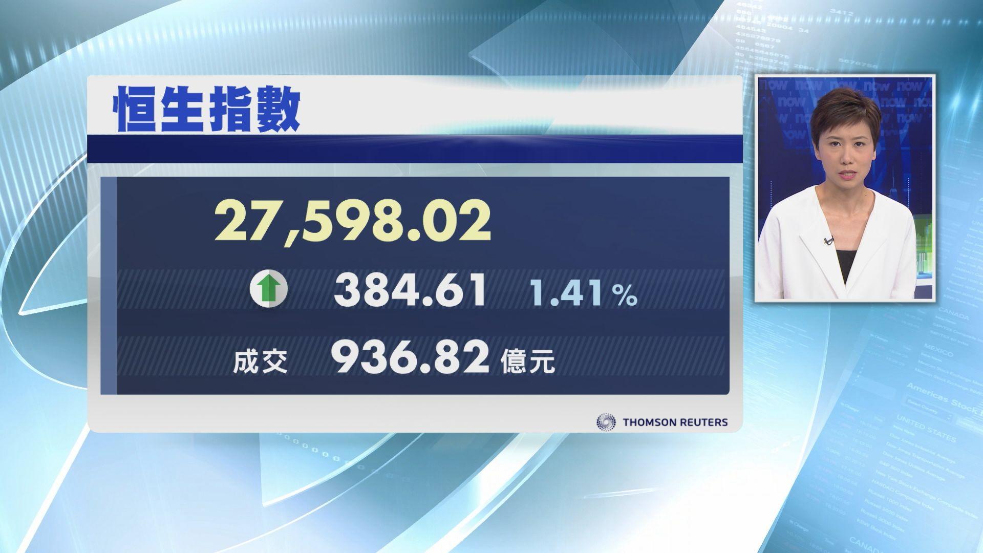 【股王回歸?】騰訊繼續彈 再升4%