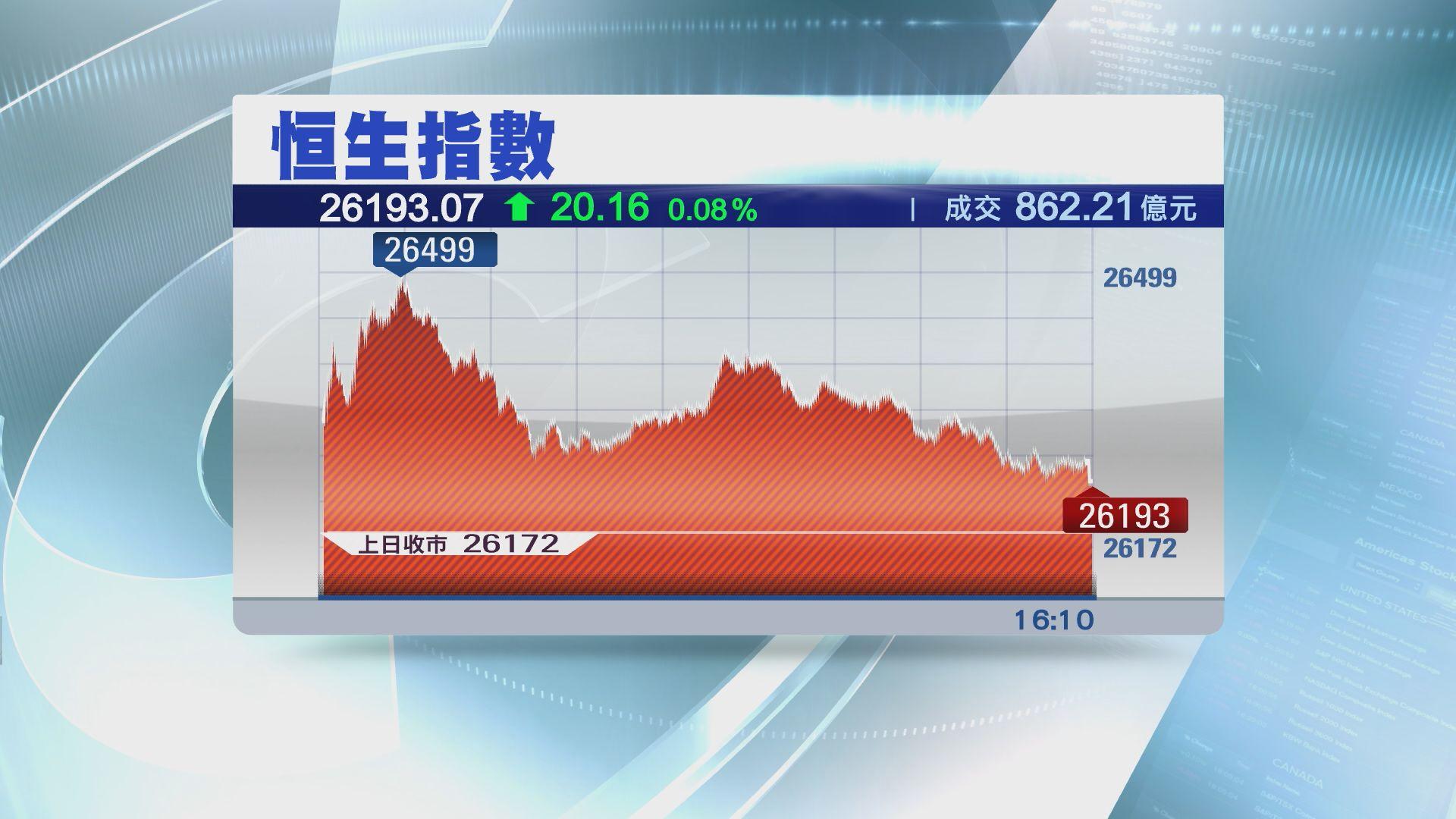 【股災月首次向上】恒指升20點 電訊股領漲